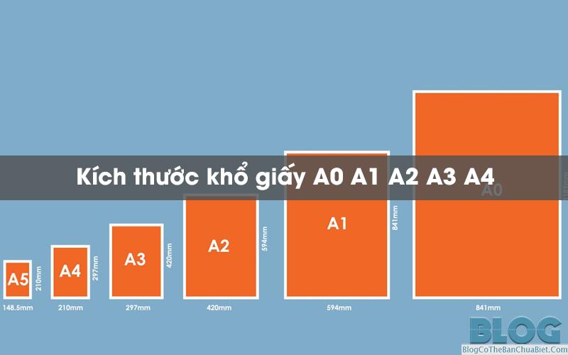 kich-thuoc-kho-giay-a0-a1-a2-a3-a4